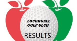 Last weeks results – Monday 22nd to Sunday 28th August
