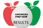 R E S U L T S – Keegans Bar Stroke play competition  – results declared void