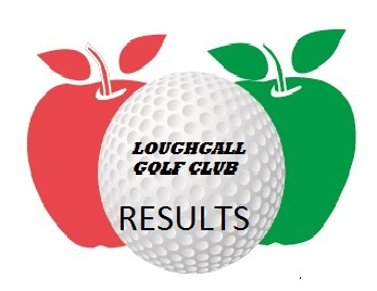 PRESIDENTS TROPHY – DESSIE HUGHES WINS WITH 43 POINTS